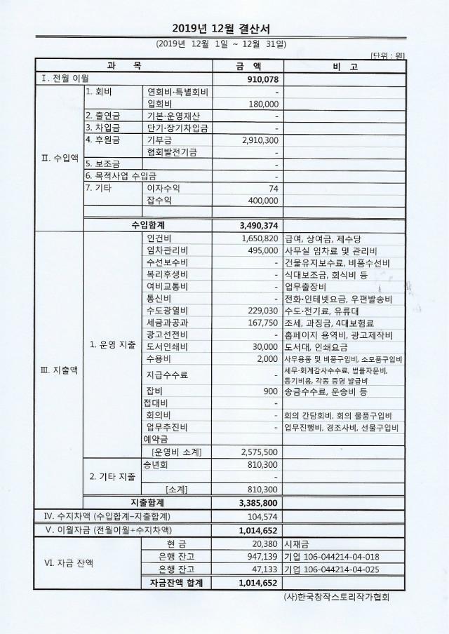 2019.12월 결산서.jpg