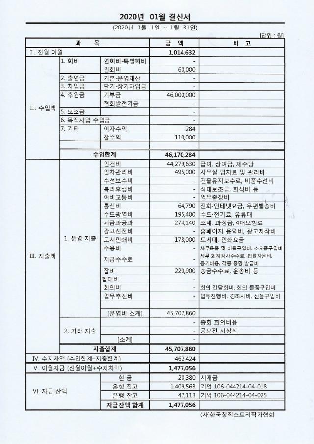 한작협 20.01월 결산서.jpg