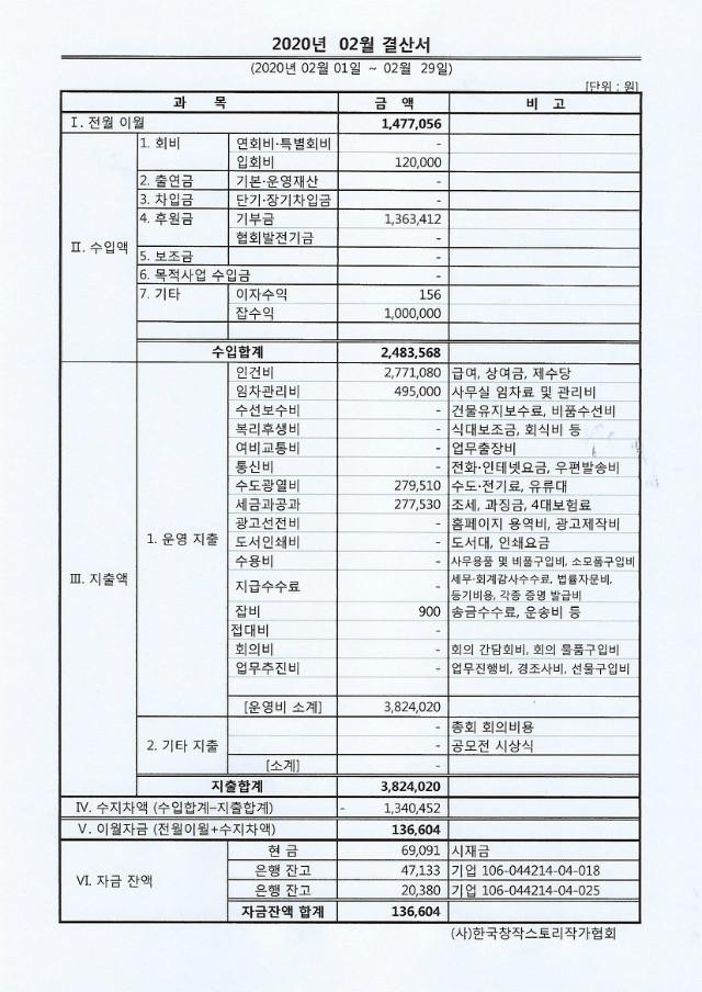 한작협 20.02월 결산서.jpg