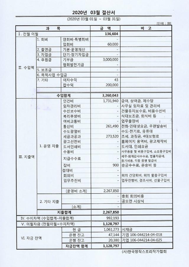 한작협 20.03월 결산서.jpg