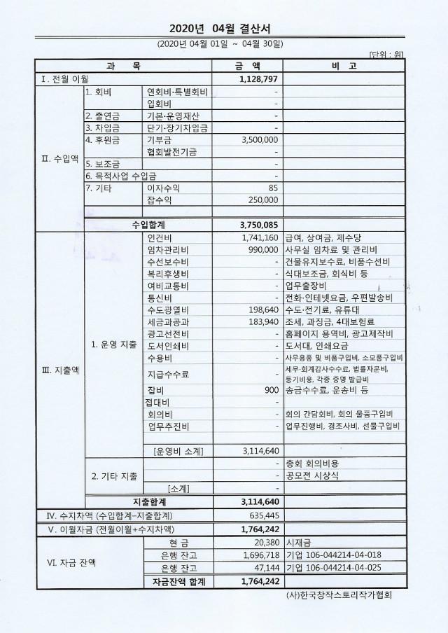 한작협 20.04월 결산서.jpg