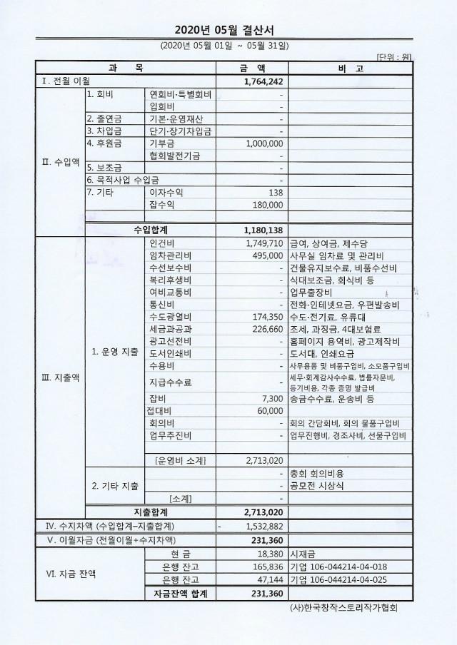 한작협 20.05월 결산서.jpg