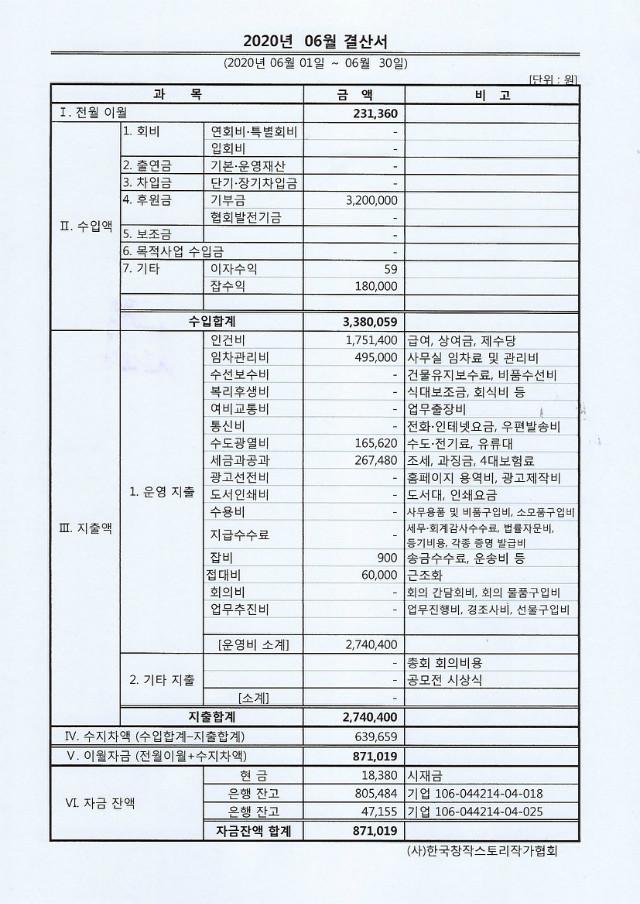 한작협 20.06월 결산서.jpg